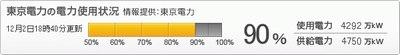 meter_setsuden20111202.jpg