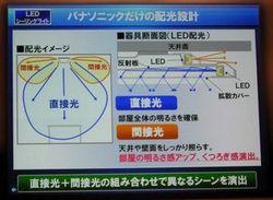 pana_LED2011_6.JPG